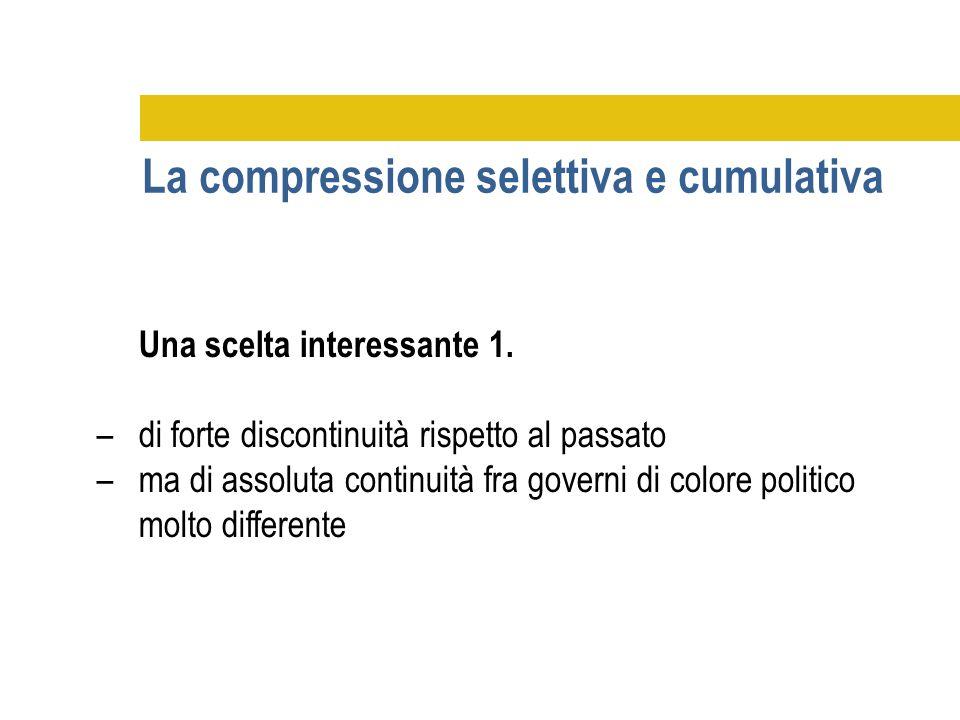 Tasso di passaggio scuola/università per tipo di diploma Fonte: Anvur (2014), tab I.1.1.12