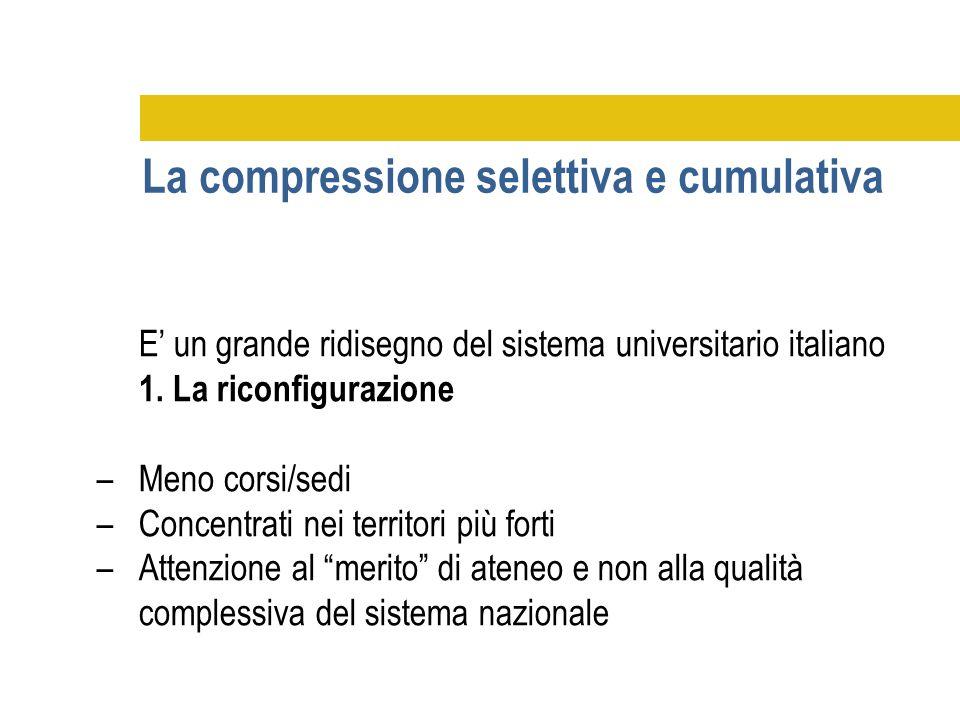 E' un grande ridisegno del sistema universitario italiano 1. La riconfigurazione –Meno corsi/sedi –Concentrati nei territori più forti –Attenzione al