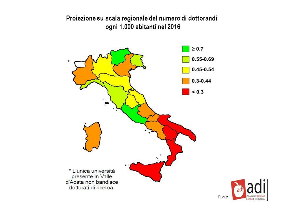 Fonte: Proiezione su scala regionale del numero di dottorandi ogni 1.000 abitanti nel 2016
