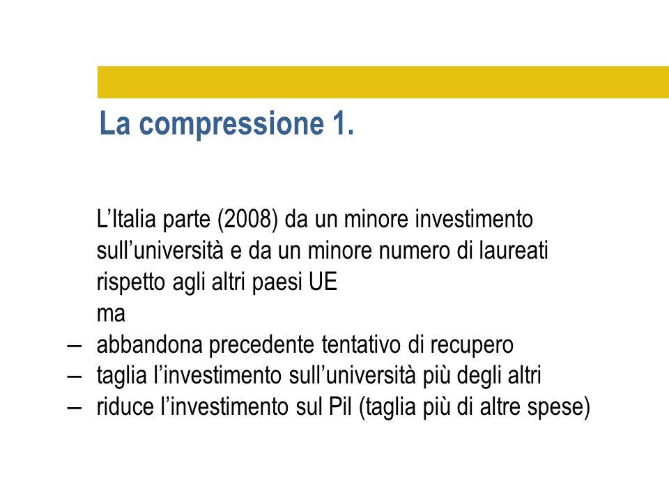 L'Italia parte (2008) da un minore investimento sull'università e da un minore numero di laureati rispetto agli altri paesi UE ma – abbandona preceden