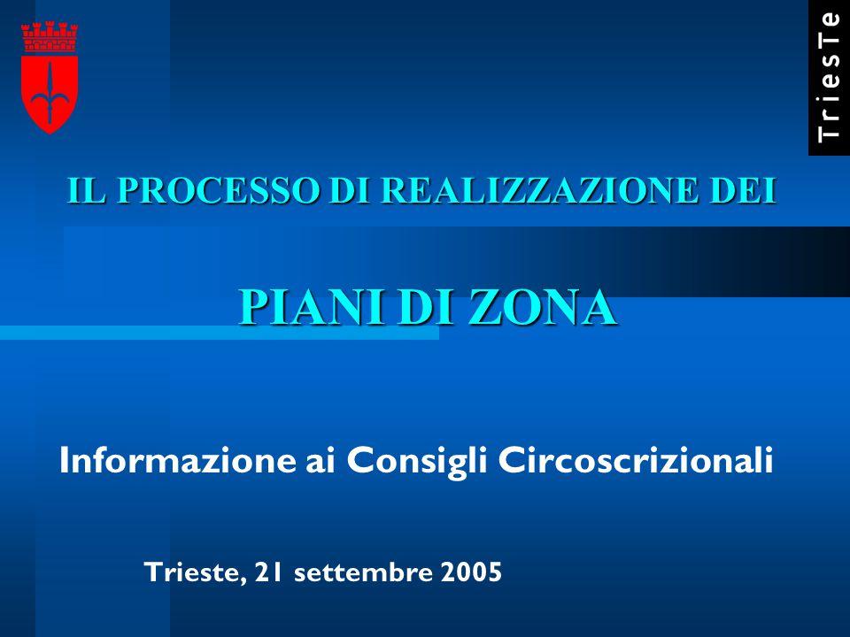 IL PROCESSO DI REALIZZAZIONE DEI PIANI DI ZONA Informazione ai Consigli Circoscrizionali Trieste, 21 settembre 2005
