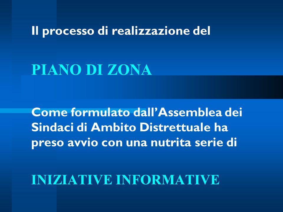 Il processo di realizzazione del PIANO DI ZONA Come formulato dall'Assemblea dei Sindaci di Ambito Distrettuale ha preso avvio con una nutrita serie d