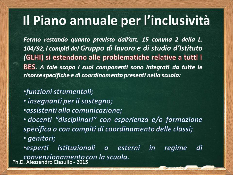 Il Piano annuale per l'inclusività Ph.D. Alessandro Ciasullo - 2015