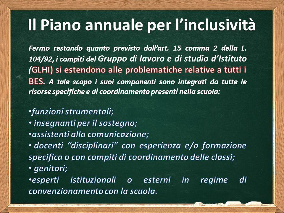 Il Piano annuale per l'inclusività