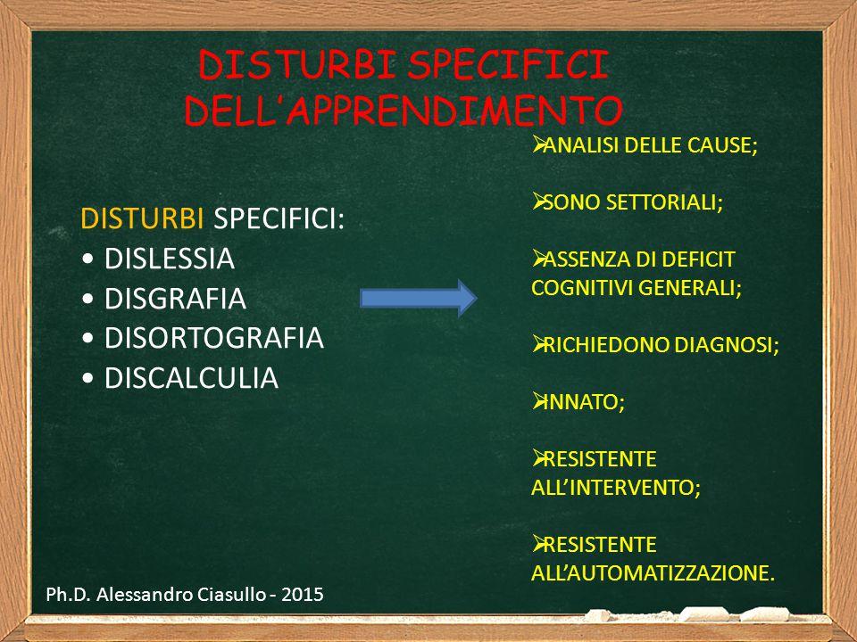DISTURBI A-SPECIFICI DELL'APPRENDIMENTO DISTURBI A-SPECIFICI: DISABILITA' NEUROLOGICA; RITARDO MENTALE; DISABILITA' SENSORIALE; CONDIZIONI AMBIENTALI SFAVOREVOLI; PROBLEMI PSICOLOGICI Ph.D.