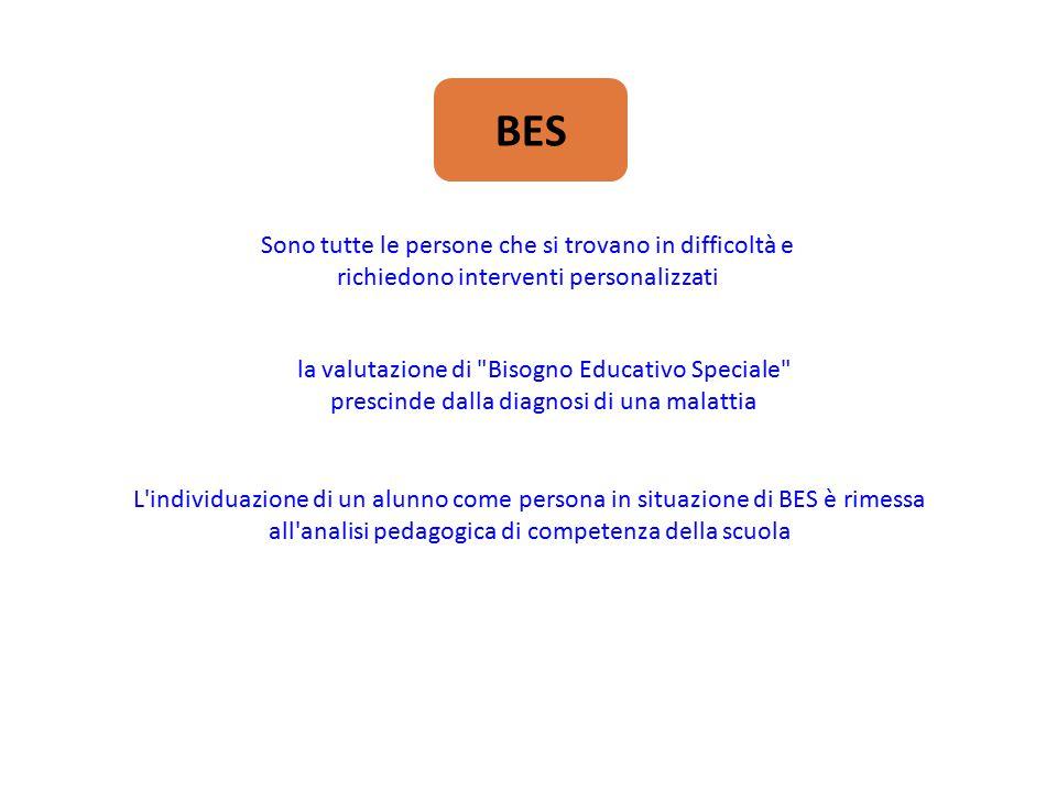 BES Sono tutte le persone che si trovano in difficoltà e richiedono interventi personalizzati la valutazione di