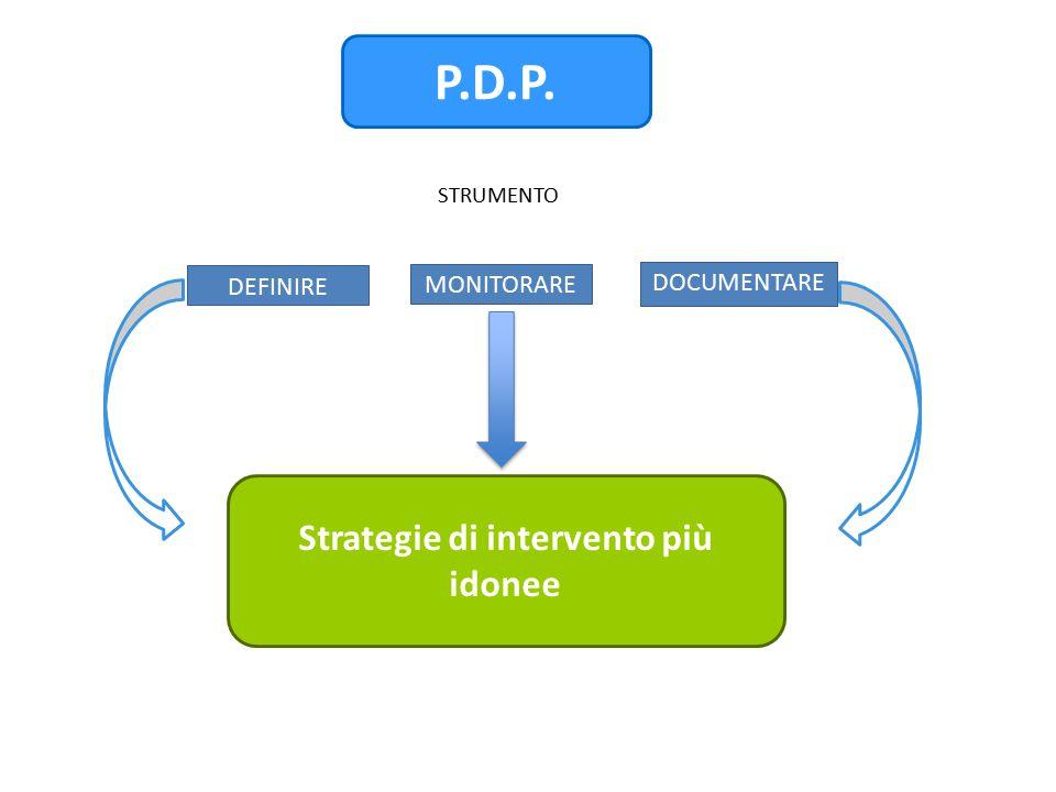 P.D.P. STRUMENTO DEFINIRE MONITORARE DOCUMENTARE Strategie di intervento più idonee