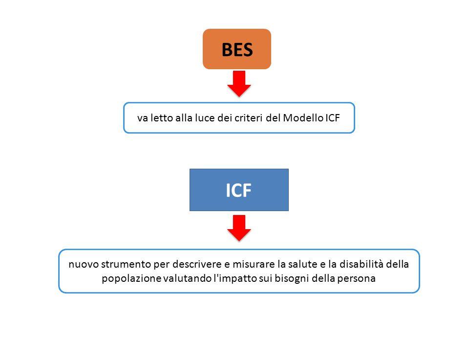 BES va letto alla luce dei criteri del Modello ICF ICF nuovo strumento per descrivere e misurare la salute e la disabilità della popolazione valutando