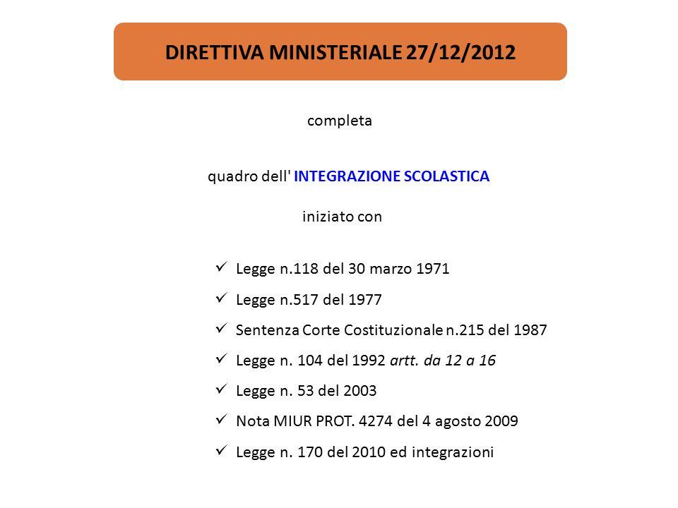 DIRETTIVA MINISTERIALE 27/12/2012 completa quadro dell' INTEGRAZIONE SCOLASTICA iniziato con ü Legge n.118 del 30 marzo 1971 ü Legge n.517 del 1977 ü