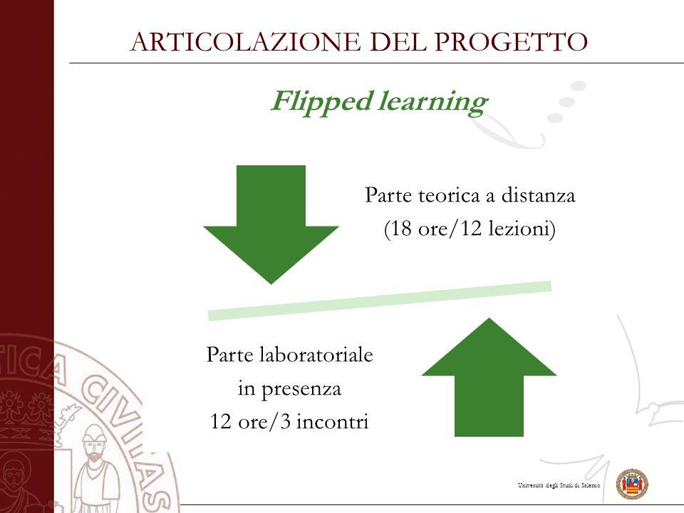 Università degli Studi di Salerno ARTICOLAZIONE DEL PROGETTO Parte teorica a distanza (18 ore/12 lezioni) Parte laboratoriale in presenza 12 ore/3 incontri Flipped learning
