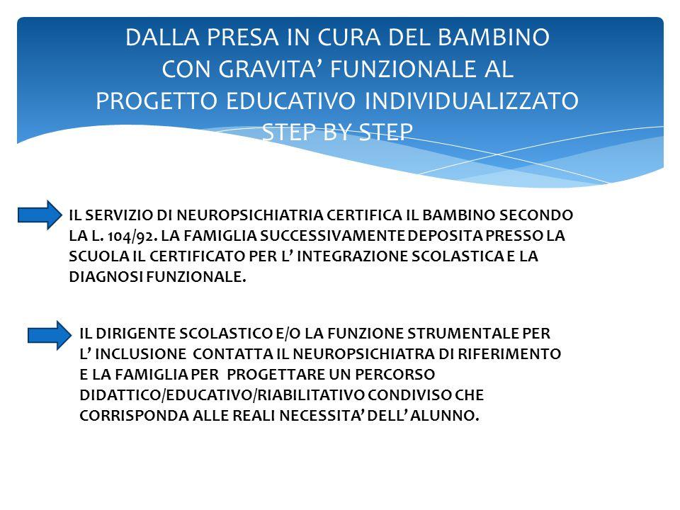 DALLA PRESA IN CURA DEL BAMBINO CON GRAVITA' FUNZIONALE AL PROGETTO EDUCATIVO INDIVIDUALIZZATO STEP BY STEP IL SERVIZIO DI NEUROPSICHIATRIA CERTIFICA IL BAMBINO SECONDO LA L.