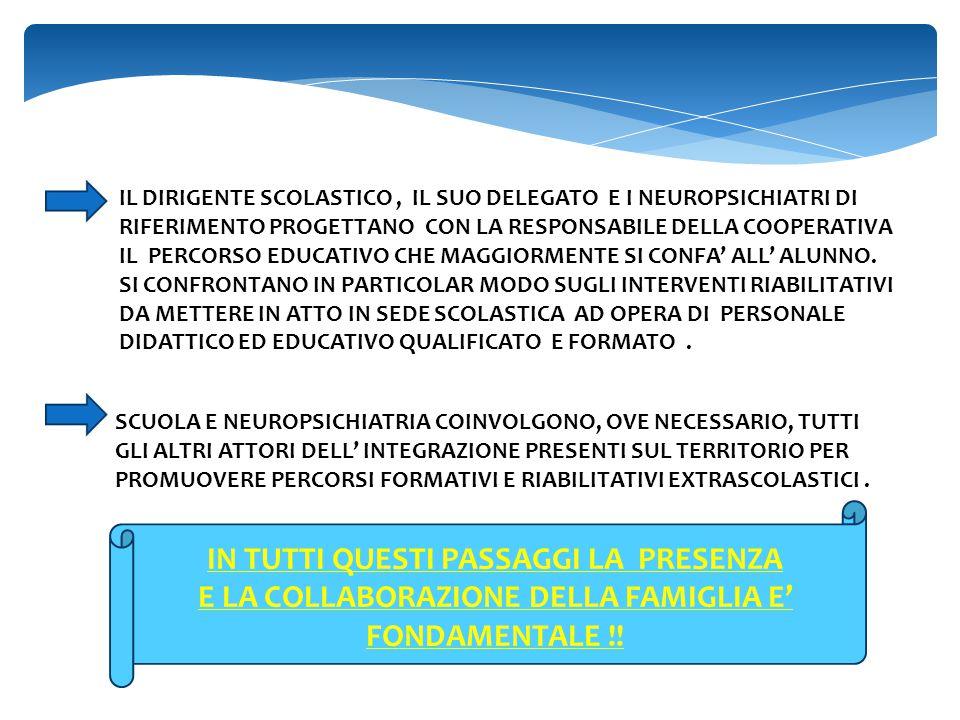 SCUOLA ED EXTRASCUOLA PERCORSI RIABILITATIVI A SCUOLA  INTERVENTO IN CLASSE E INTERVENTI INDIVIDUALI DI RIABILITATORI ESPERTI : NEUROPSICHIATRE, NEUROPSICOLOGHE, PSICOLOGHE, LOGOPEDISTE, FISIATRE, PSICOMOTRICISTE (DEL PUBBLICO E PRIVATO) PER OSSERVAZIONI, SUPERVISIONI, FORMAZIONE DEL PERSONALE, PIANIFICAZIONE DEGLI OBIETTIVI PERSONALIZZATI, GESTIONE DEI COMPORTAMENTI PROBLEMA ATTRAVERSO METODOLOGIE EFFICACI ECC.