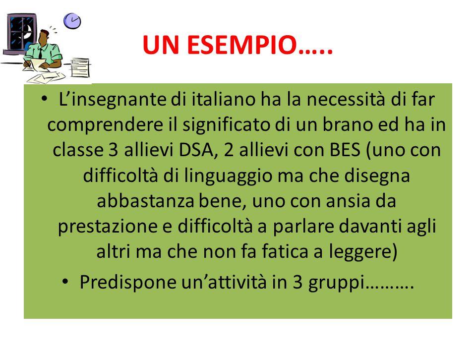 LA RISPOSTA E' …….SI!! L'apprendimento cooperativo è un metodo che permette di organizzare attività didattiche che raggiungono tutti!!