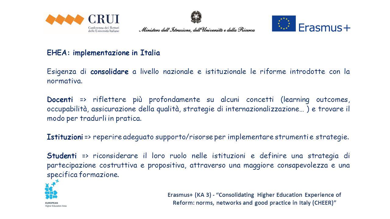 Erasmus+ (KA 3) - Consolidating Higher Education Experience of Reform: norms, networks and good practice in Italy (CHEER) EHEA: implementazione in Italia Esigenza di consolidare a livello nazionale e istituzionale le riforme introdotte con la normativa.