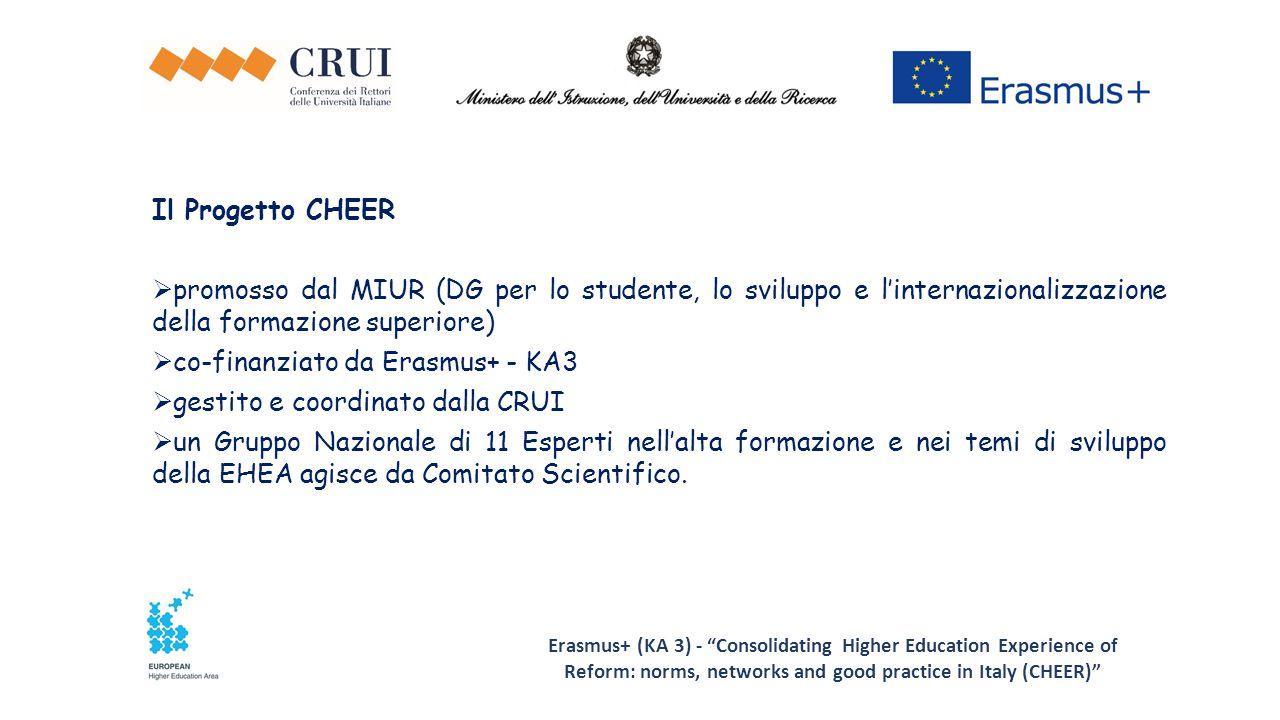 Erasmus+ (KA 3) - Consolidating Higher Education Experience of Reform: norms, networks and good practice in Italy (CHEER) Il Progetto CHEER  promosso dal MIUR (DG per lo studente, lo sviluppo e l'internazionalizzazione della formazione superiore)  co-finanziato da Erasmus+ - KA3  gestito e coordinato dalla CRUI  un Gruppo Nazionale di 11 Esperti nell'alta formazione e nei temi di sviluppo della EHEA agisce da Comitato Scientifico.