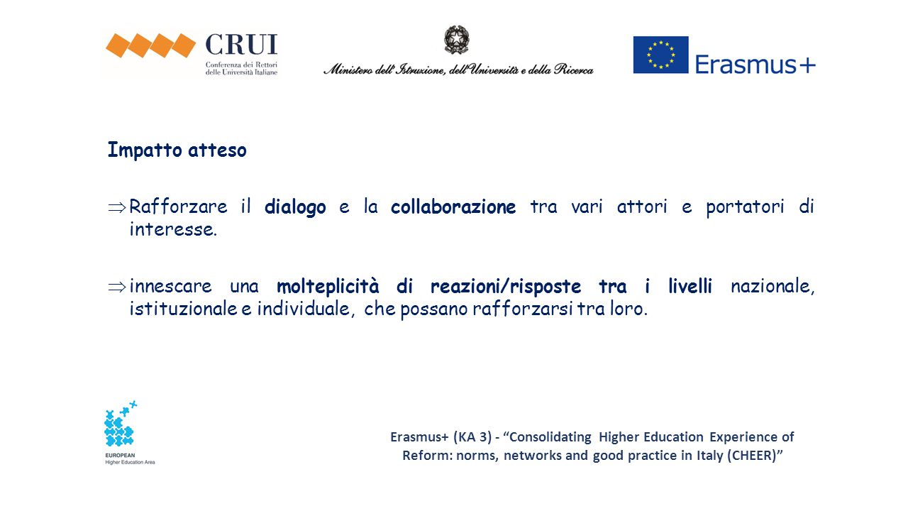 Erasmus+ (KA 3) - Consolidating Higher Education Experience of Reform: norms, networks and good practice in Italy (CHEER) Siti utili Processo di Bologna: www.processodibologna.itwww.processodibologna.it CRUI-CHEER: www.crui.it/HomePage.aspx?ref=2236www.crui.it/HomePage.aspx?ref=2236 EHEA: www.ehea.infowww.ehea.info