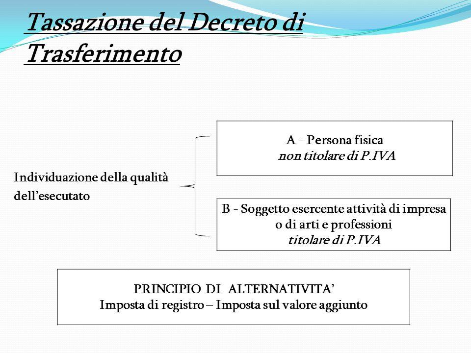 Tassazione del Decreto di Trasferimento Individuazione della qualità dell'esecutato PRINCIPIO DI ALTERNATIVITA' Imposta di registro – Imposta sul valo