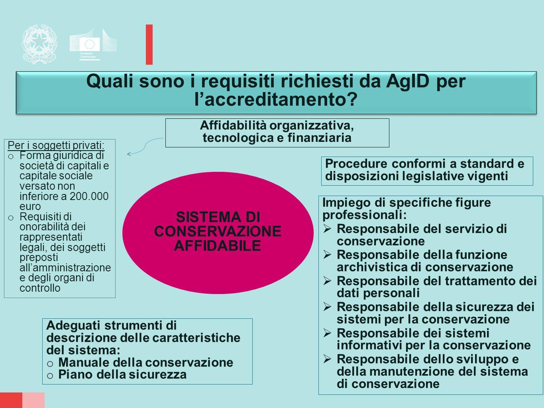 Quali sono i requisiti richiesti da AgID per l'accreditamento.