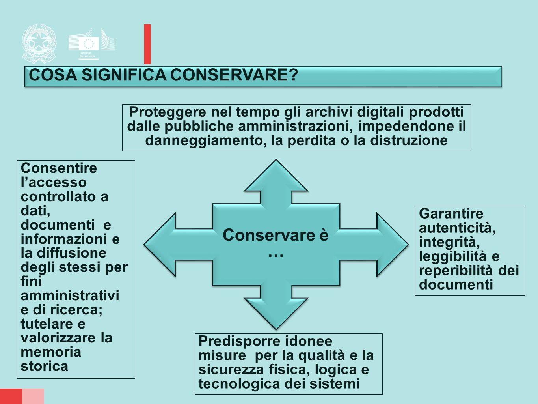 Proteggere nel tempo gli archivi digitali prodotti dalle pubbliche amministrazioni, impedendone il danneggiamento, la perdita o la distruzione Conserv