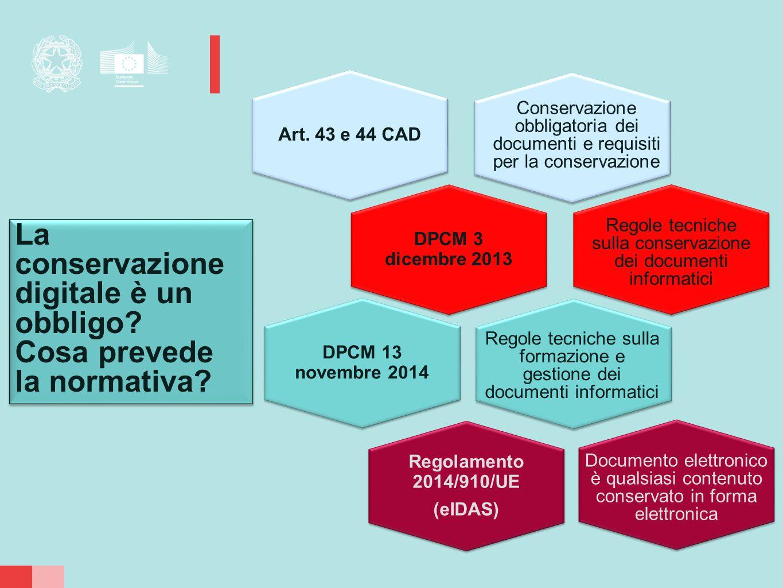 La conservazione digitale è un obbligo? Cosa prevede la normativa? La conservazione digitale è un obbligo? Cosa prevede la normativa? Art. 43 e 44 CAD