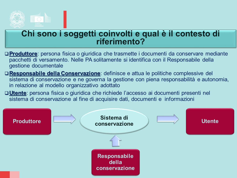 Sistema di conservazione Produttore Responsabile della conservazione Utente Chi sono i soggetti coinvolti e qual è il contesto di riferimento?  Produ