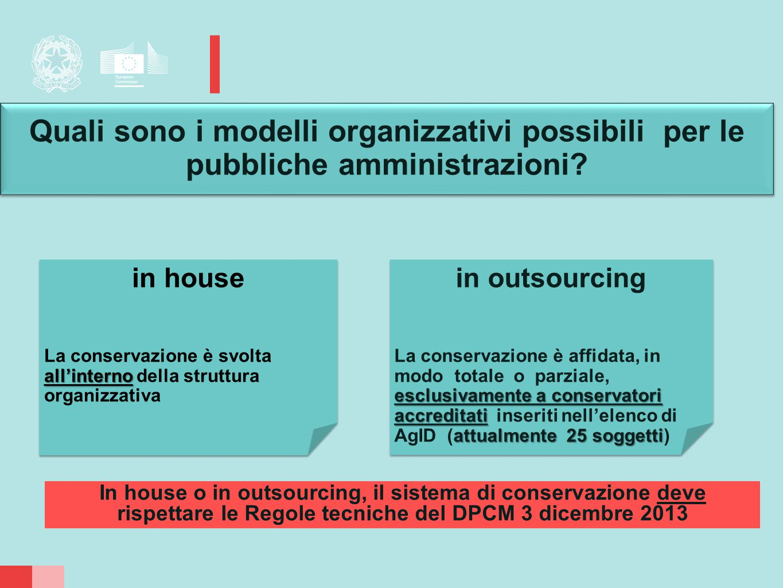 Quali sono i modelli organizzativi possibili per le pubbliche amministrazioni? in outsourcing esclusivamente a conservatori accreditati attualmente 25