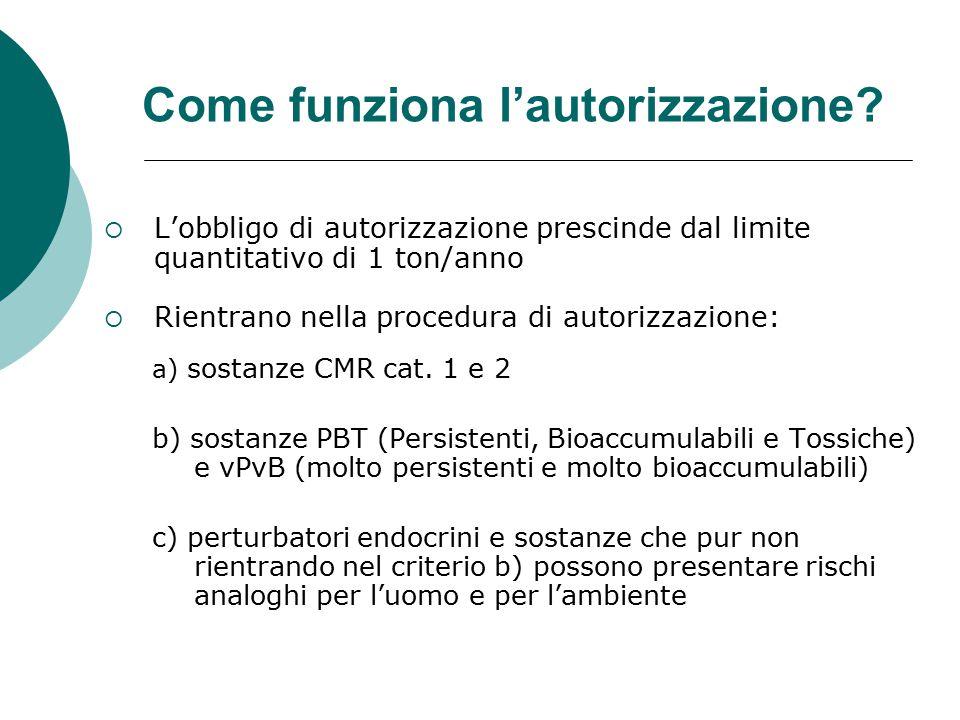  L'obbligo di autorizzazione prescinde dal limite quantitativo di 1 ton/anno  Rientrano nella procedura di autorizzazione: a) sostanze CMR cat.