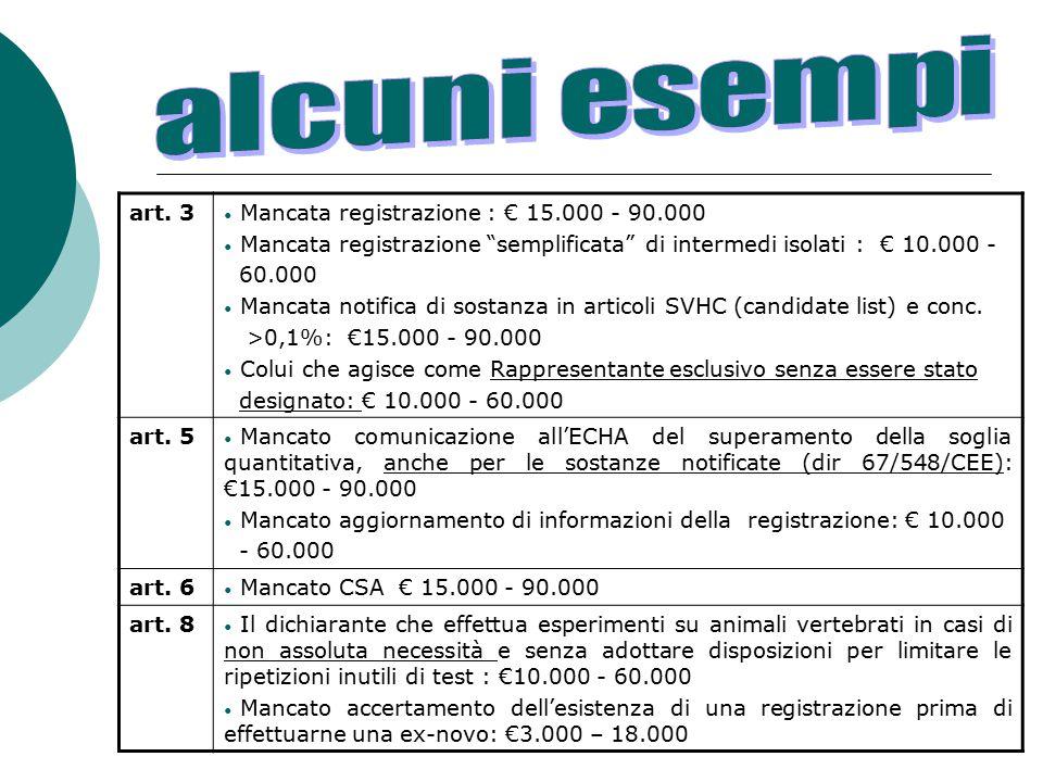 """art. 3 Mancata registrazione : € 15.000 - 90.000 Mancata registrazione """"semplificata"""" di intermedi isolati : € 10.000 - 60.000 Mancata notifica di sos"""