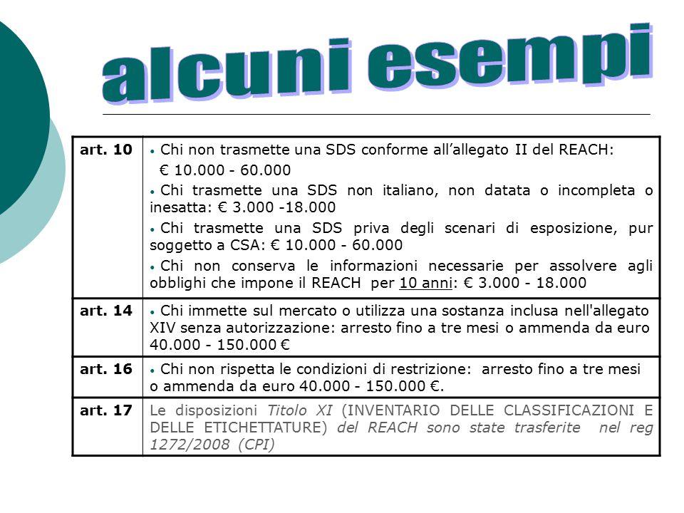 art. 10 Chi non trasmette una SDS conforme all'allegato II del REACH: € 10.000 - 60.000 Chi trasmette una SDS non italiano, non datata o incompleta o