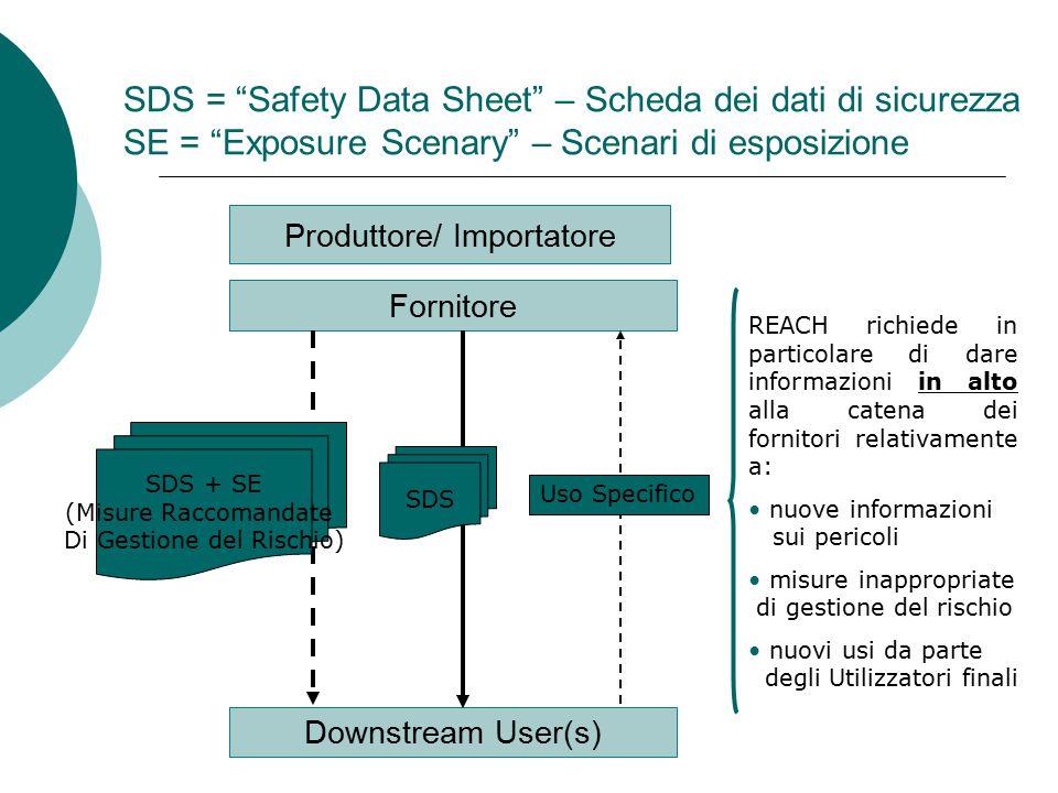 SDS = Safety Data Sheet – Scheda dei dati di sicurezza SE = Exposure Scenary – Scenari di esposizione Fornitore Downstream User(s) Produttore/ Importatore SDS + SE (Misure Raccomandate Di Gestione del Rischio) SDS Uso Specifico REACH richiede in particolare di dare informazioni in alto alla catena dei fornitori relativamente a: nuove informazioni sui pericoli misure inappropriate di gestione del rischio nuovi usi da parte degli Utilizzatori finali