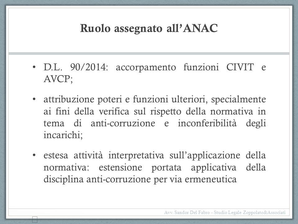 Ruolo assegnato all'ANAC D.L. 90/2014: accorpamento funzioni CIVIT e AVCP; attribuzione poteri e funzioni ulteriori, specialmente ai fini della verifi