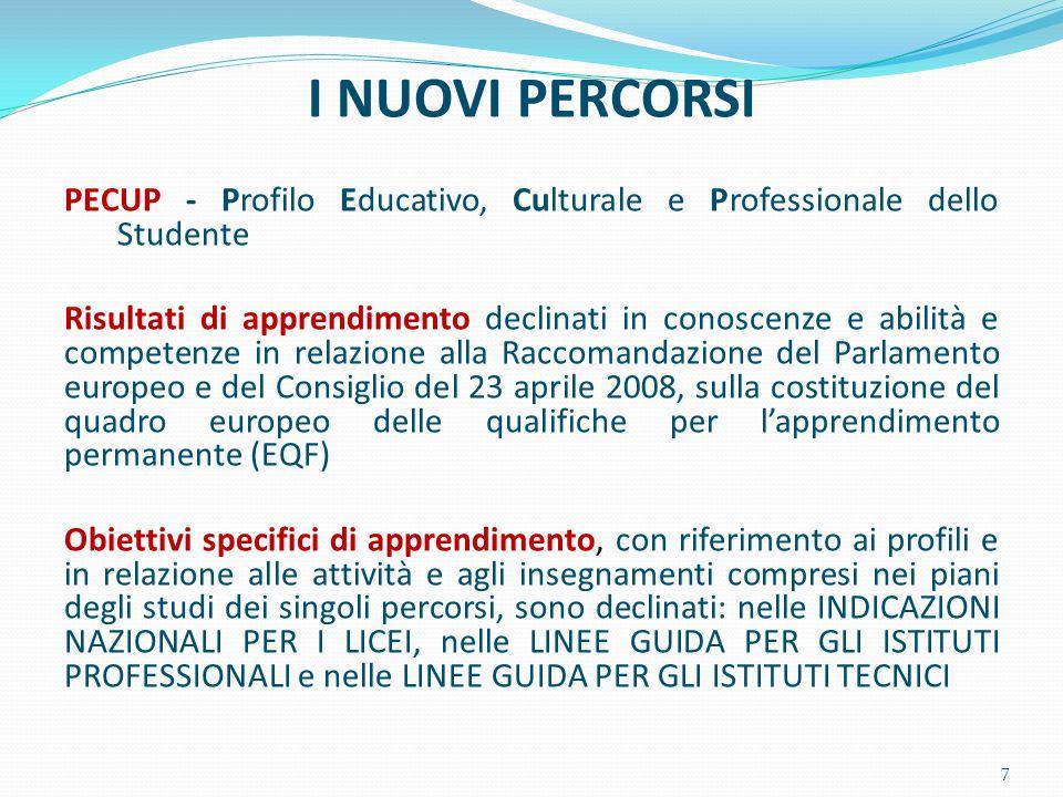 I NUOVI PERCORSI PECUP - Profilo Educativo, Culturale e Professionale dello Studente Risultati di apprendimento declinati in conoscenze e abilità e co