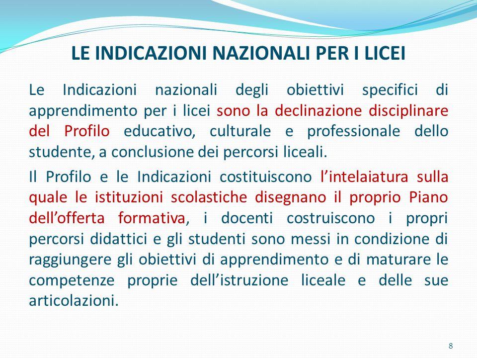 LE INDICAZIONI NAZIONALI PER I LICEI Le Indicazioni nazionali degli obiettivi specifici di apprendimento per i licei sono la declinazione disciplinare