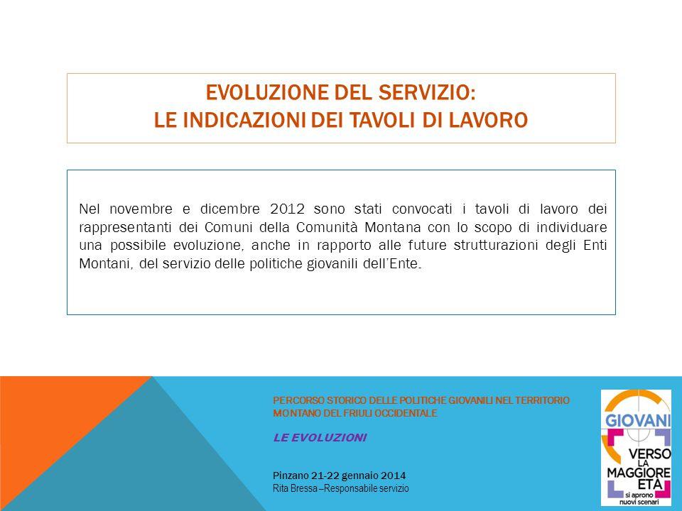 EVOLUZIONE DEL SERVIZIO: LE INDICAZIONI DEI TAVOLI DI LAVORO Nel novembre e dicembre 2012 sono stati convocati i tavoli di lavoro dei rappresentanti d