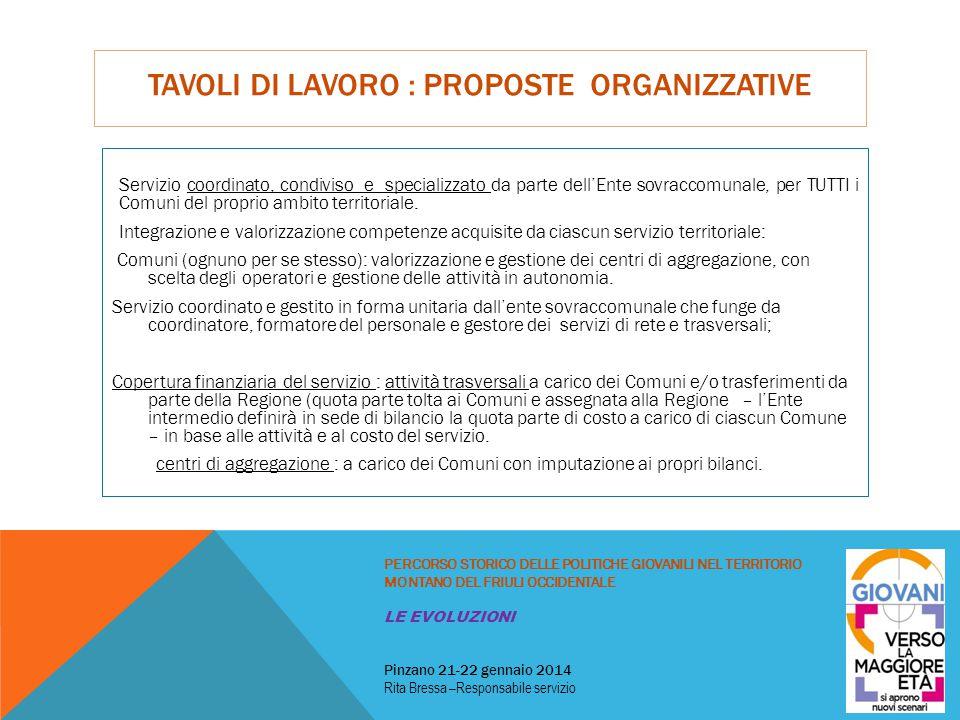 TAVOLI DI LAVORO : PROPOSTE ORGANIZZATIVE Servizio coordinato, condiviso e specializzato da parte dell'Ente sovraccomunale, per TUTTI i Comuni del pro