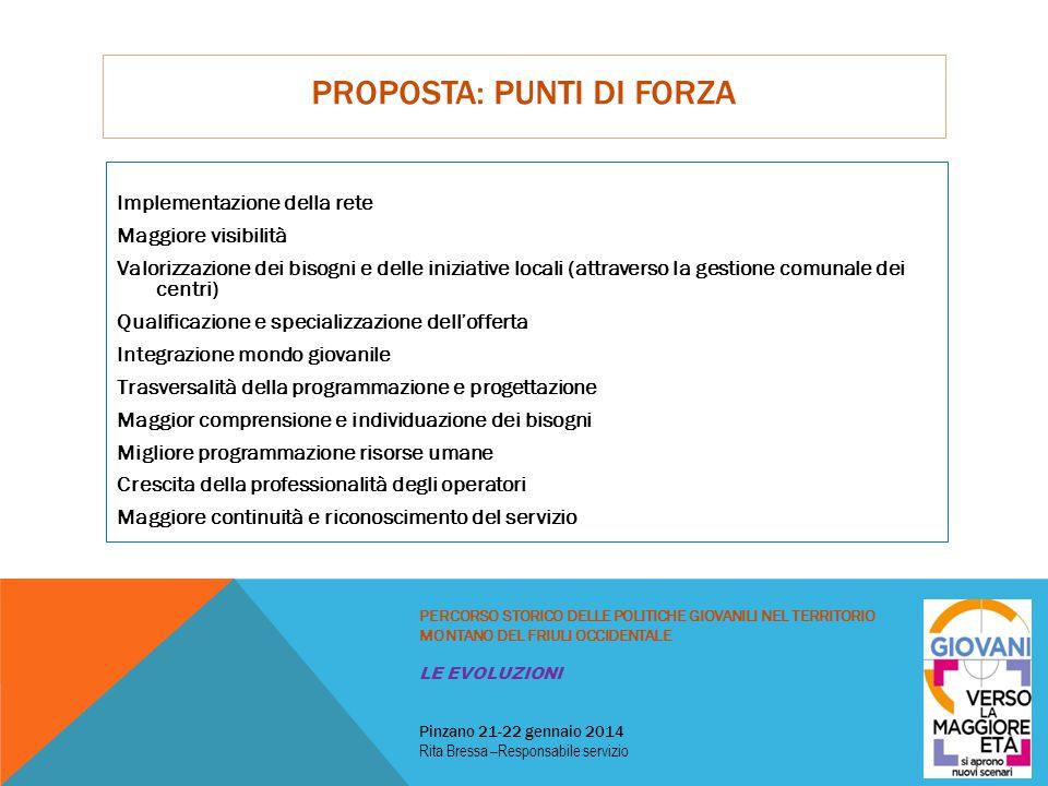 PROPOSTA: PUNTI DI FORZA Implementazione della rete Maggiore visibilità Valorizzazione dei bisogni e delle iniziative locali (attraverso la gestione c