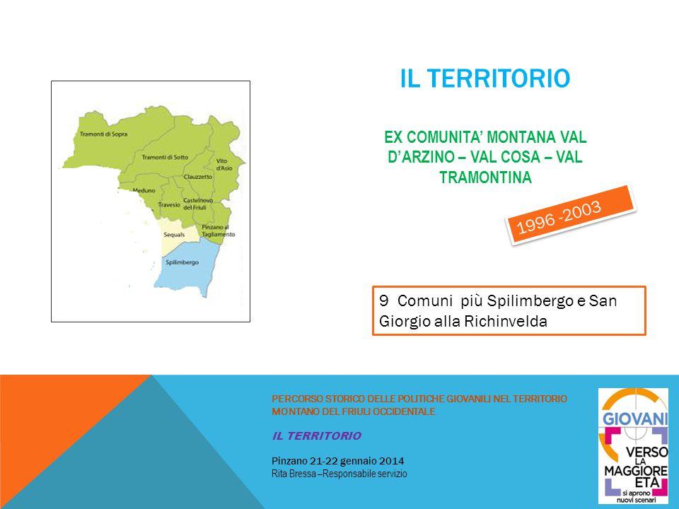 IL TERRITORIO EX COMUNITA' MONTANA VAL D'ARZINO – VAL COSA – VAL TRAMONTINA PERCORSO STORICO DELLE POLITICHE GIOVANILI NEL TERRITORIO MONTANO DEL FRIU