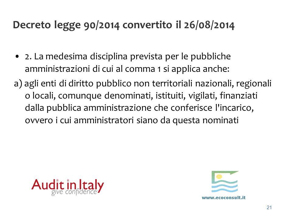 21 Decreto legge 90/2014 convertito il 26/08/2014 2. La medesima disciplina prevista per le pubbliche amministrazioni di cui al comma 1 si applica anc