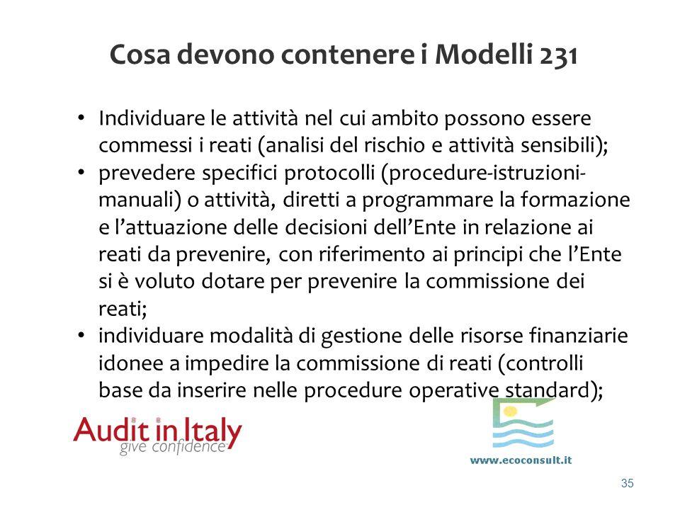 35 Cosa devono contenere i Modelli 231 Individuare le attività nel cui ambito possono essere commessi i reati (analisi del rischio e attività sensibil