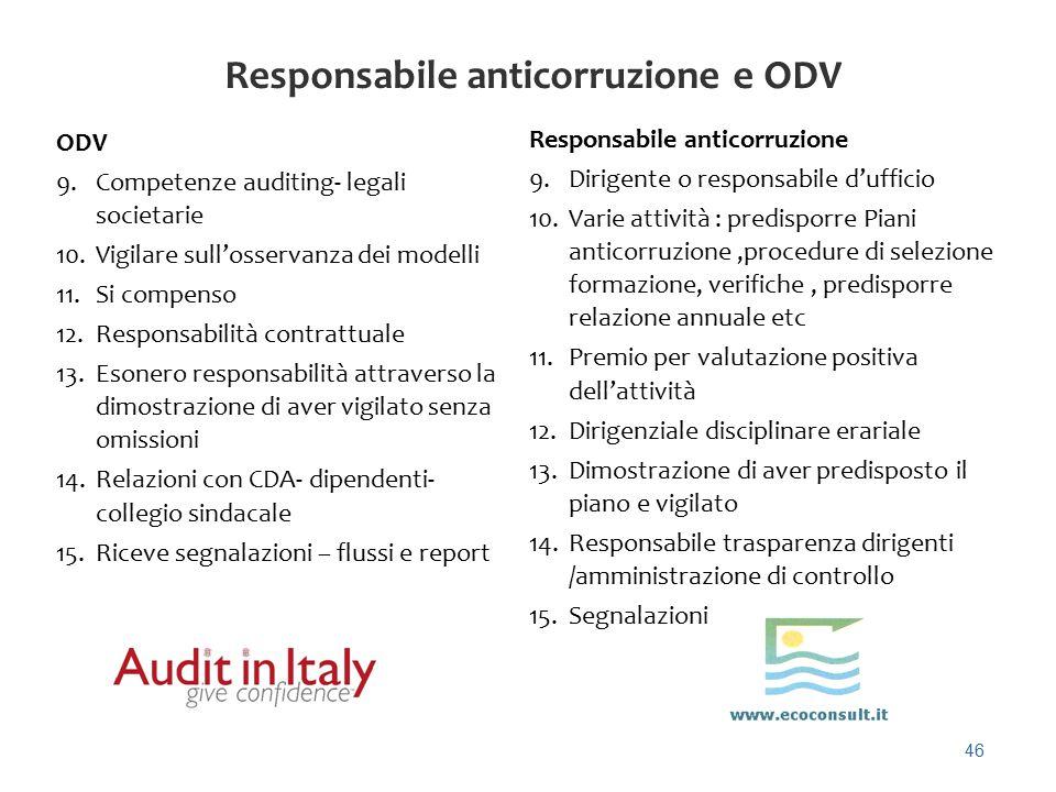 46 Responsabile anticorruzione e ODV ODV 9.Competenze auditing- legali societarie 10.Vigilare sull'osservanza dei modelli 11.Si compenso 12.Responsabi