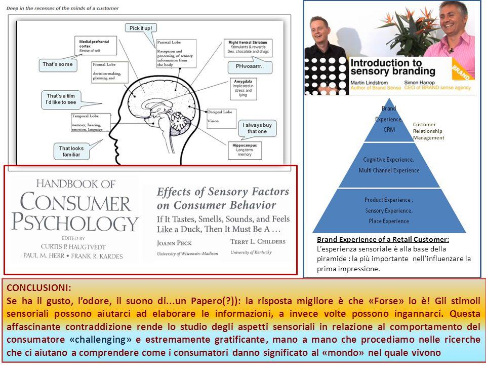 10 Brand Experience of a Retail Customer: L'esperienza sensoriale è alla base della piramide : la più importante nell'influenzare la prima impressione.