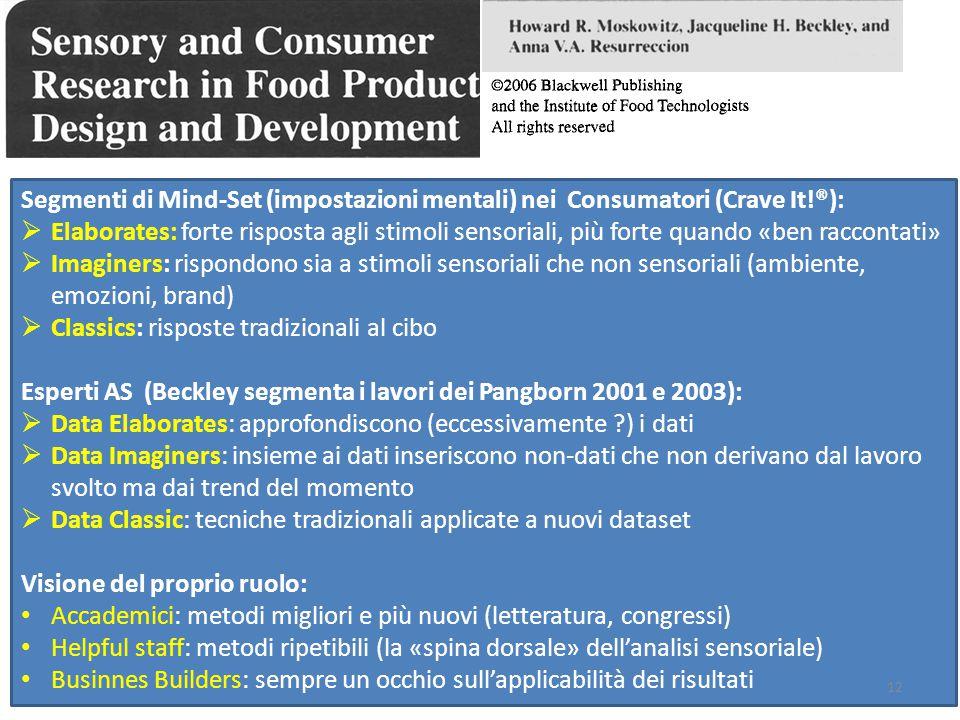Segmenti di Mind-Set (impostazioni mentali) nei Consumatori (Crave It!®):  Elaborates: forte risposta agli stimoli sensoriali, più forte quando «ben raccontati»  Imaginers: rispondono sia a stimoli sensoriali che non sensoriali (ambiente, emozioni, brand)  Classics: risposte tradizionali al cibo Esperti AS (Beckley segmenta i lavori dei Pangborn 2001 e 2003):  Data Elaborates: approfondiscono (eccessivamente ) i dati  Data Imaginers: insieme ai dati inseriscono non-dati che non derivano dal lavoro svolto ma dai trend del momento  Data Classic: tecniche tradizionali applicate a nuovi dataset Visione del proprio ruolo: Accademici: metodi migliori e più nuovi (letteratura, congressi) Helpful staff: metodi ripetibili (la «spina dorsale» dell'analisi sensoriale) Businnes Builders: sempre un occhio sull'applicabilità dei risultati 12