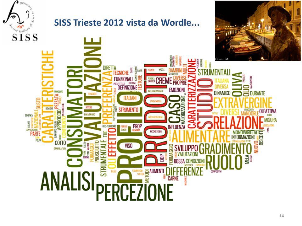 SISS Trieste 2012 vista da Wordle... 14