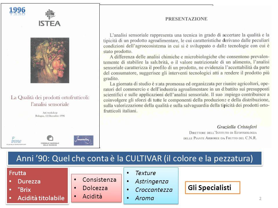 Disciplinare di produzione della Indicazione Geografica Protetta Pera dell Emilia Romagna GURI n.