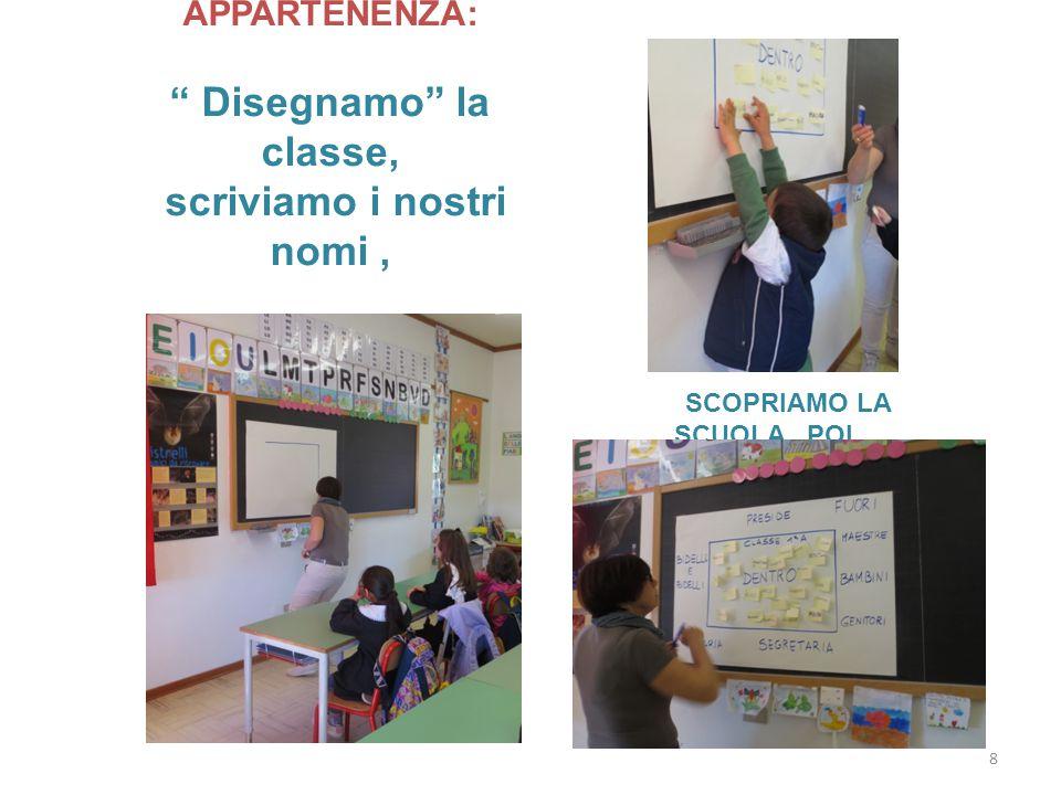 UN GIOCO PER SVILUPPARE IL SENSO DI APPARTENENZA: Disegnamo la classe, scriviamo i nostri nomi, 8 SCOPRIAMO LA SCUOLA, POI …