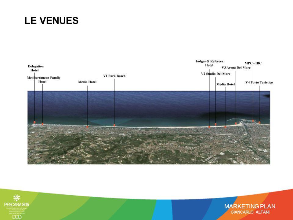 VENUES: Stadio del mare