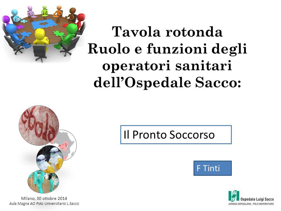 Tavola rotonda Ruolo e funzioni degli operatori sanitari dell'Ospedale Sacco: Milano, 30 ottobre 2014 Aula Magna AO Polo Universitario L.Sacco Il Pron