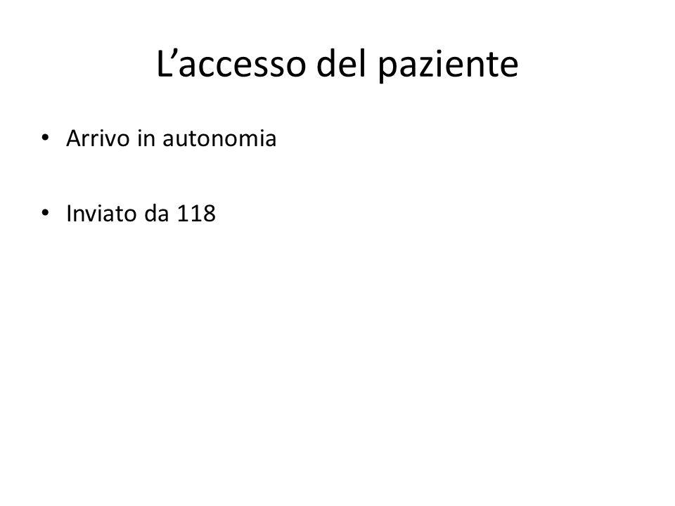 L'accesso del paziente Arrivo in autonomia Inviato da 118