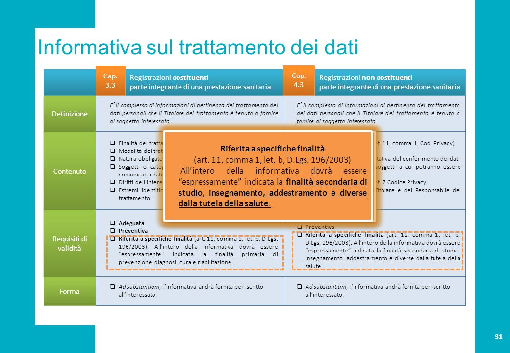  Adeguata  Preventiva  Riferita a specifiche finalità (art.