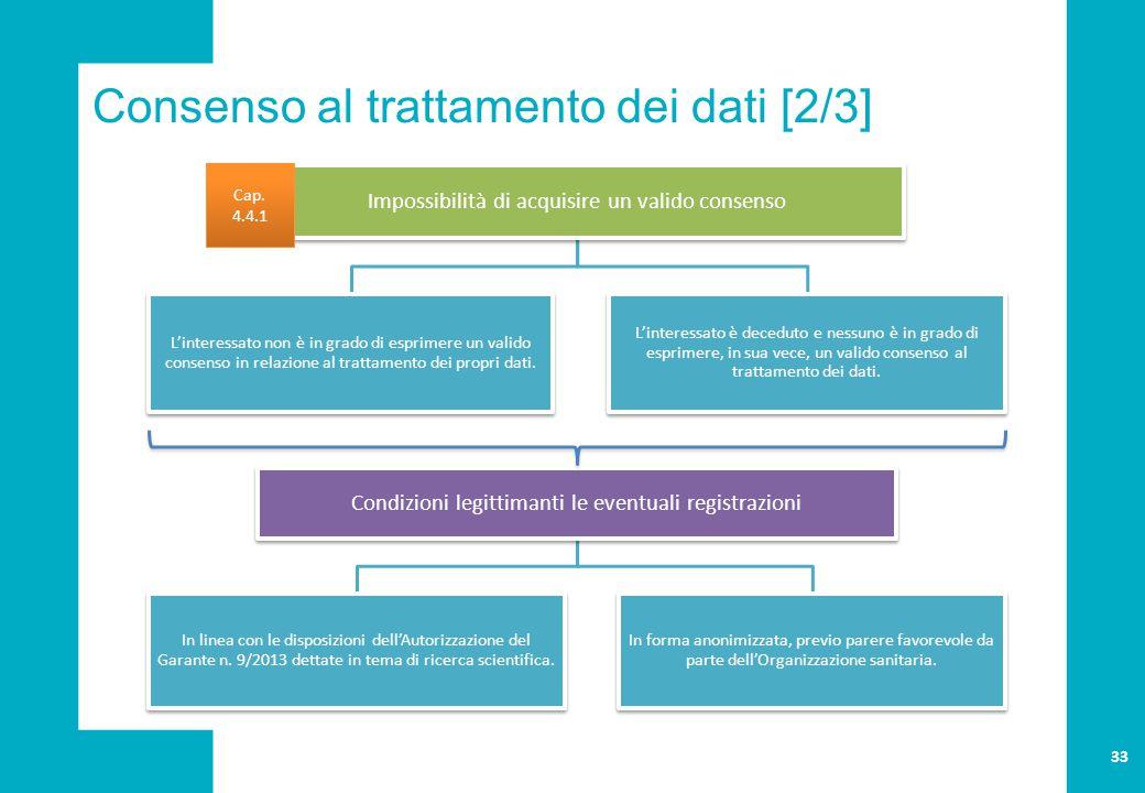 Condizioni legittimanti le eventuali registrazioni In linea con le disposizioni dell'Autorizzazione del Garante n.